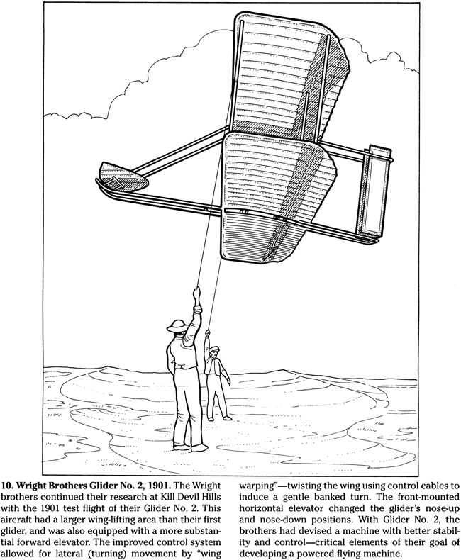 coloring pages for wright brothers - photo#8
